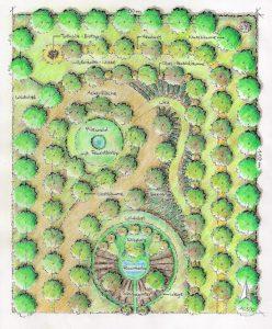 Plan Permakultur Landwirschaft kreisförmig angeordnet