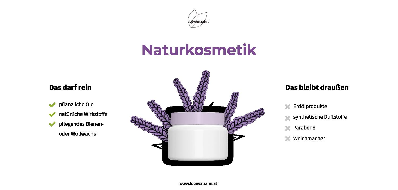 Naturkosmetik Inhaltsstoffe